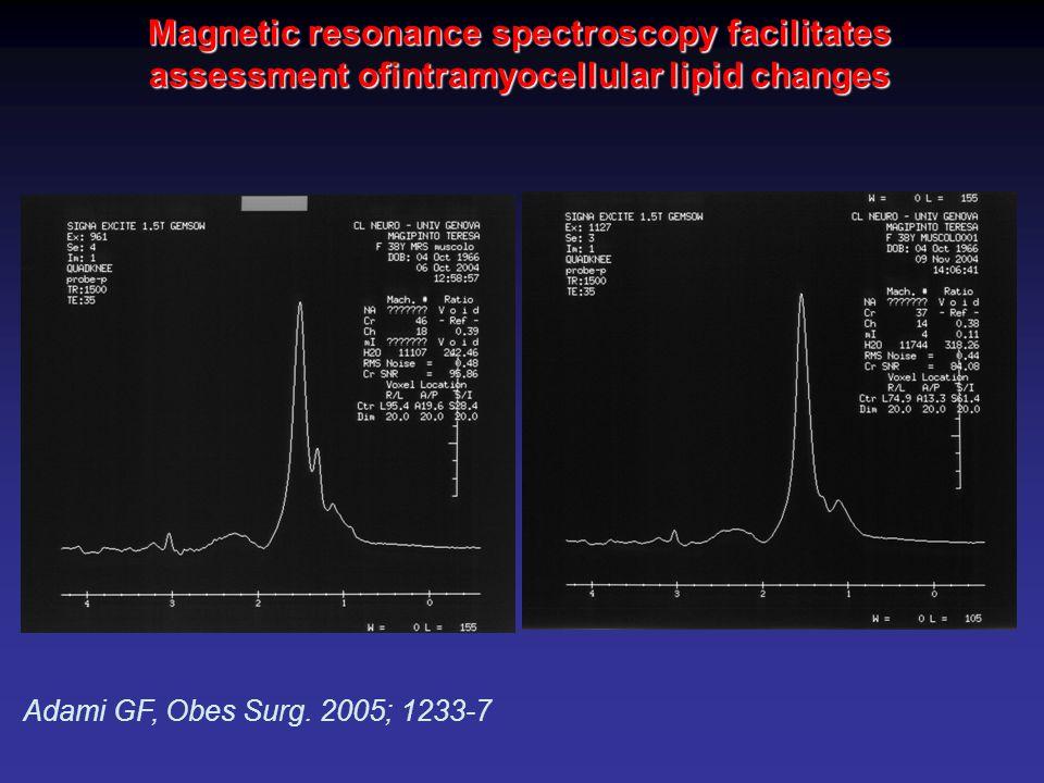 Magnetic resonance spectroscopy facilitates assessment ofintramyocellular lipid changes Adami GF, Obes Surg. 2005; 1233-7