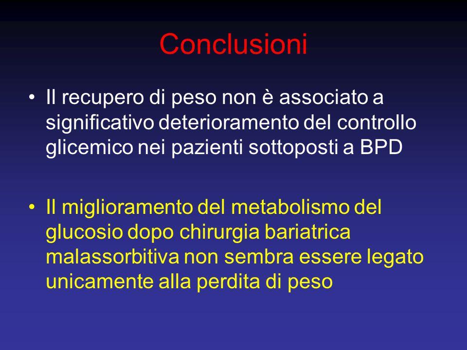 Conclusioni Il recupero di peso non è associato a significativo deterioramento del controllo glicemico nei pazienti sottoposti a BPD Il miglioramento