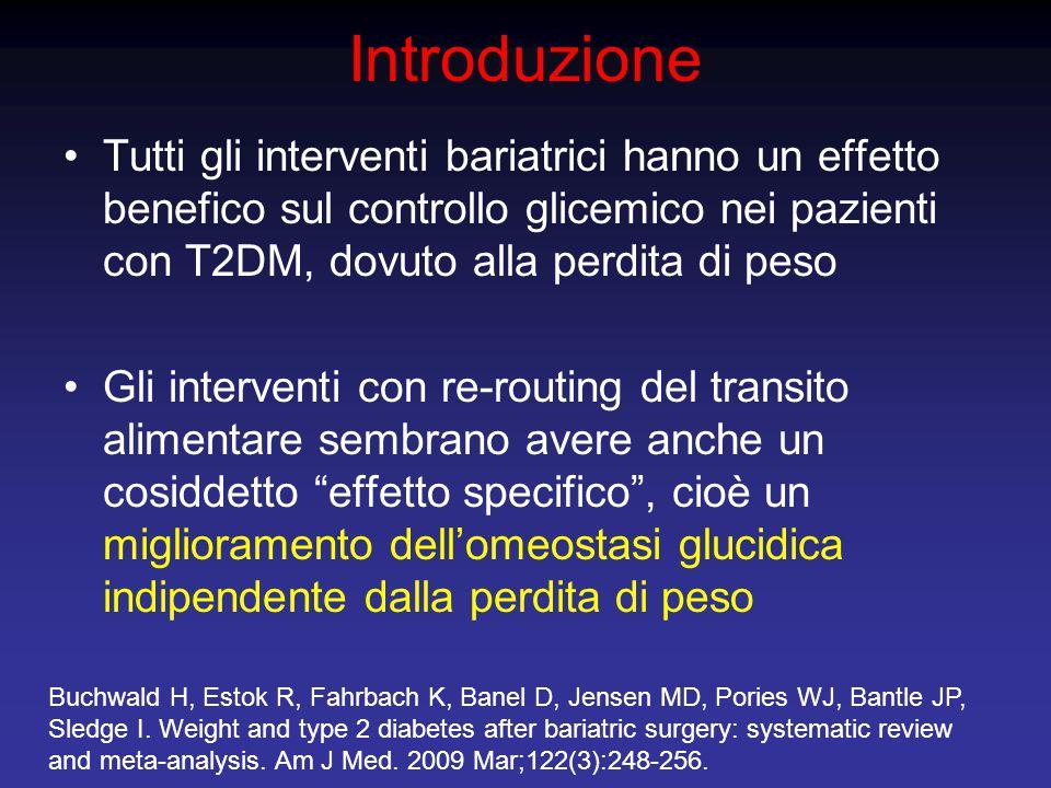 Introduzione 2 Se questa ipotesi fosse vera, il recupero ponderale non dovrebbe essere associato a significativo peggioramento del controllo glicemico o recidiva del diabete Diversamente, se il recupero di peso fosse associato a peggioramento del controllo glicemico, un importante effetto specifico non potrebbe essere postulato Per testare questa ipotesi, abbiamo analizzato la relazione fra l'omeostasi glucidica e il recupero di peso in pazienti diabetici tipo 2 con BMI<35 sottoposti a BPD nel contesto dei nostri studi clinici protocollari