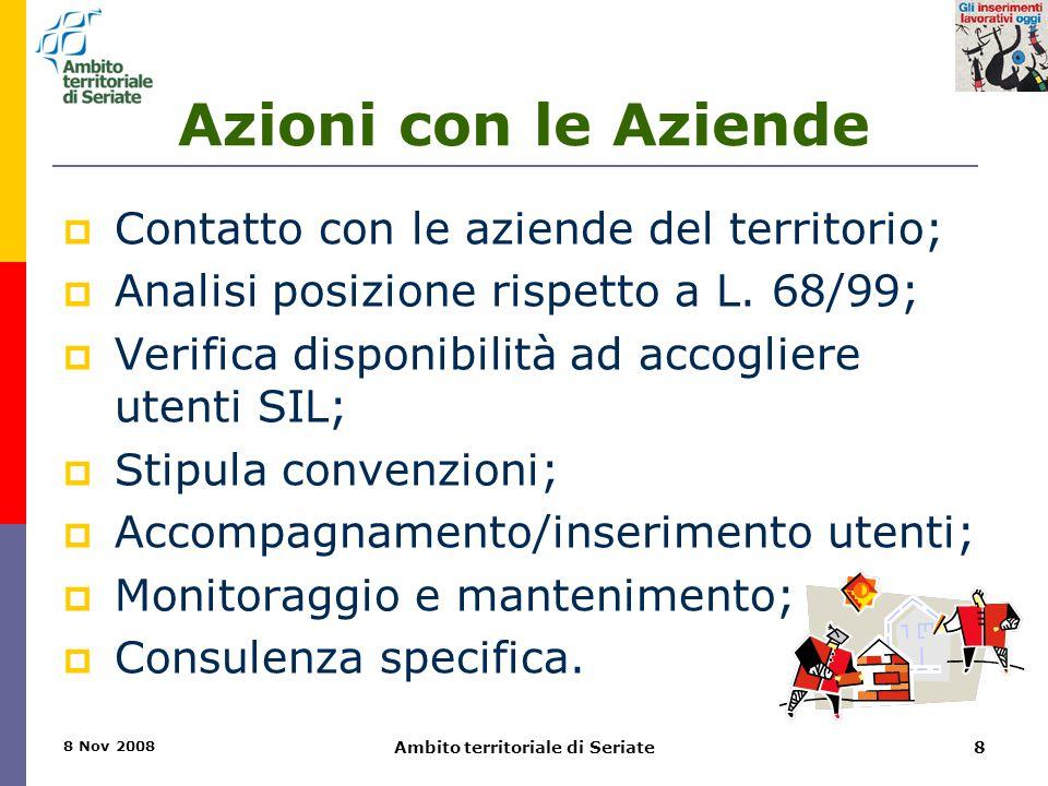 8 Nov 2008 Ambito territoriale di Seriate8 Azioni con le Aziende  Contatto con le aziende del territorio;  Analisi posizione rispetto a L.