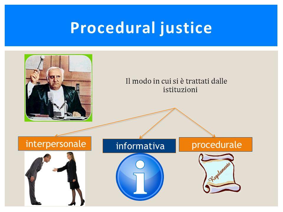 Procedural justice Il modo in cui si è trattati dalle istituzioni interpersonale informativa procedurale