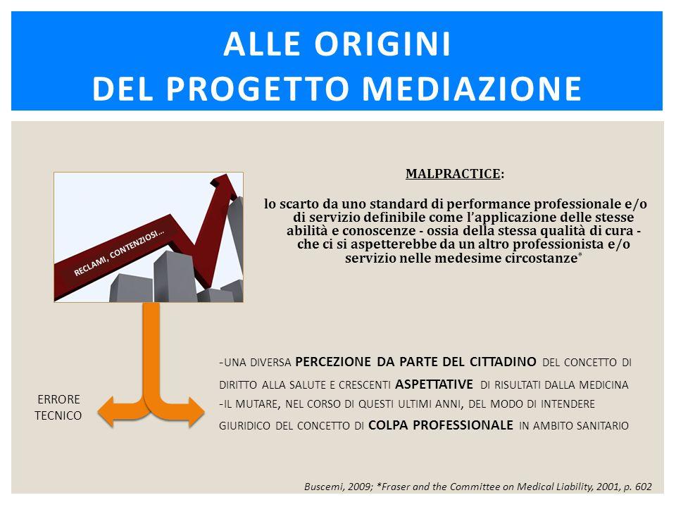 ALLE ORIGINI DEL PROGETTO MEDIAZIONE MALPRACTICE: lo scarto da uno standard di performance professionale e/o di servizio definibile come l'applicazion