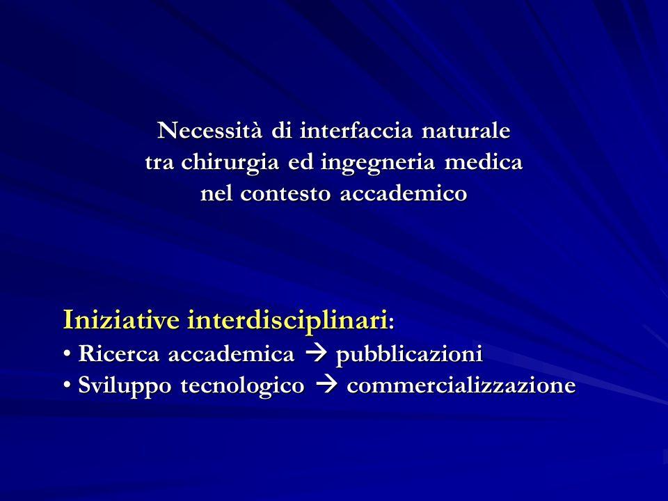 Necessità di interfaccia naturale tra chirurgia ed ingegneria medica nel contesto accademico Iniziative interdisciplinari : Ricerca accademica  pubbl