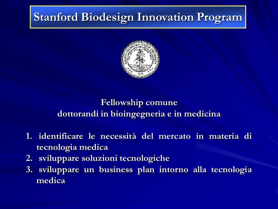 Fellowship comune dottorandi in bioingegneria e in medicina 1. identificare le necessità del mercato in materia di tecnologia medica 2. sviluppare sol