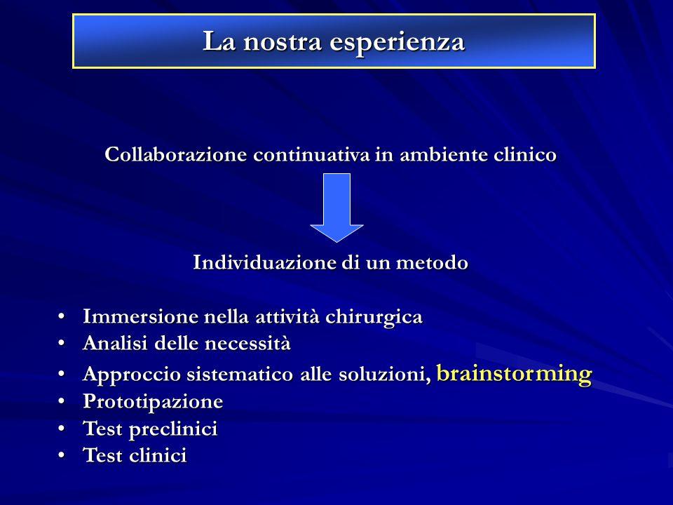 Collaborazione continuativa in ambiente clinico Individuazione di un metodo Immersione nella attività chirurgicaImmersione nella attività chirurgica A