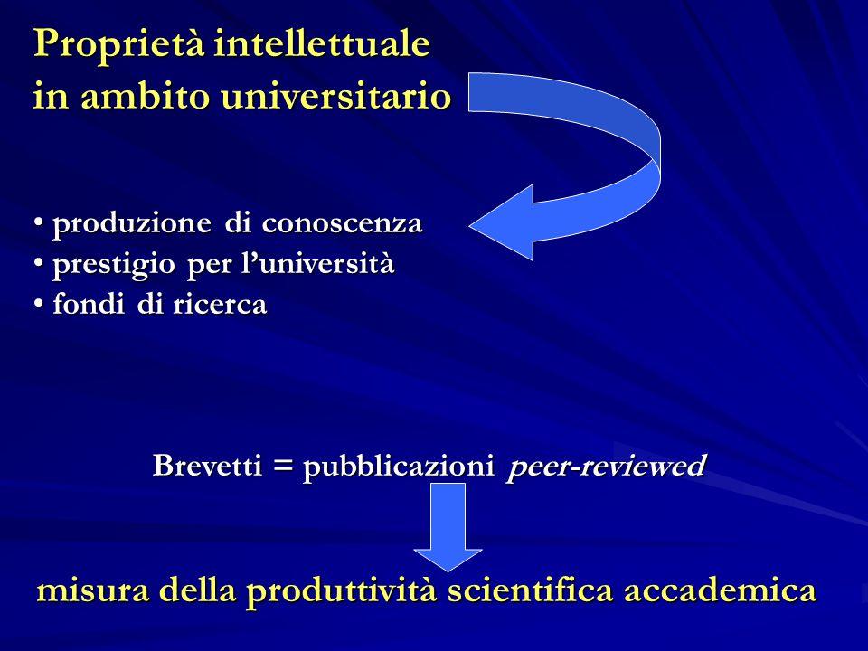 Proprietà intellettuale in ambito universitario produzione di conoscenza produzione di conoscenza prestigio per l'università prestigio per l'universit