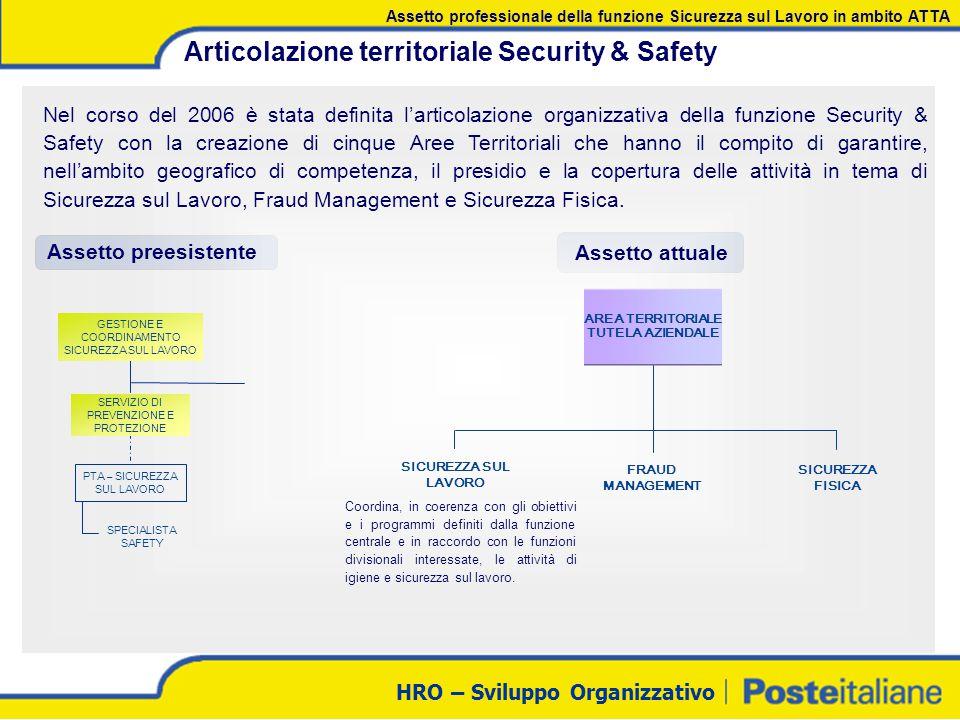 HRO – Sviluppo Organizzativo Nel corso del 2006 è stata definita l'articolazione organizzativa della funzione Security & Safety con la creazione di ci