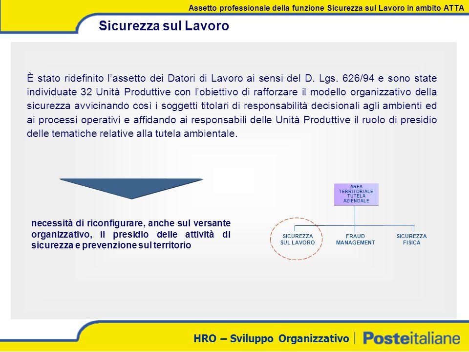 HRO – Sviluppo Organizzativo Sicurezza sul Lavoro È stato ridefinito l'assetto dei Datori di Lavoro ai sensi del D. Lgs. 626/94 e sono state individua