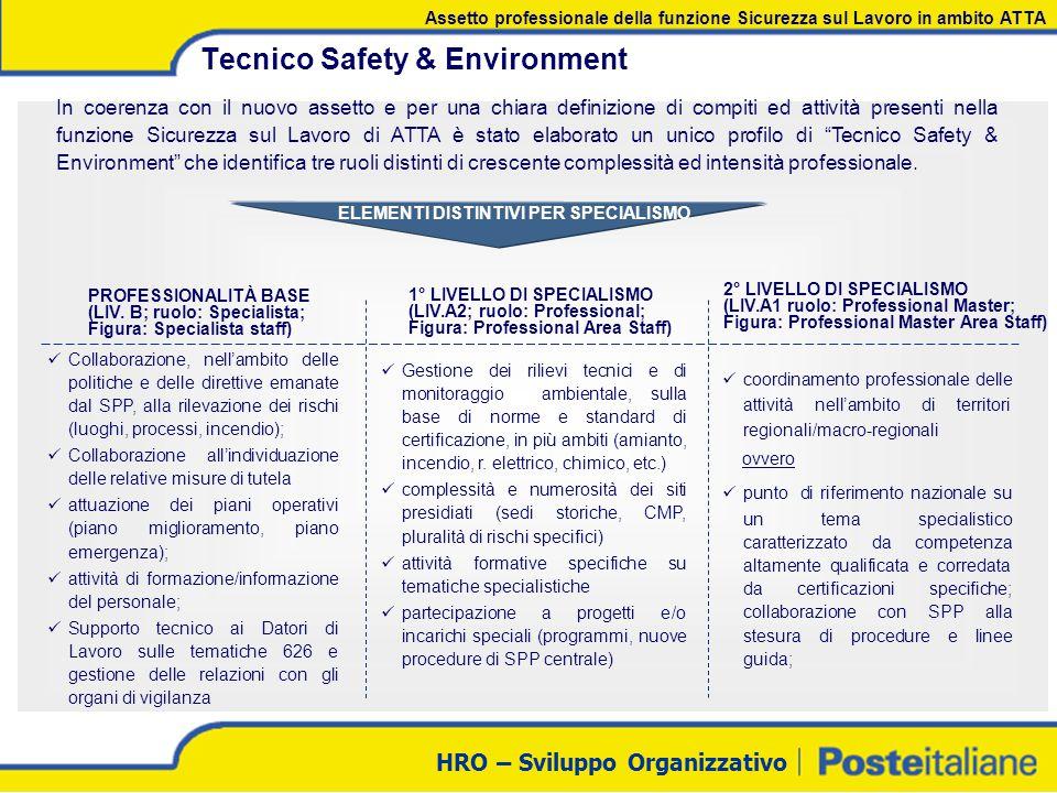 HRO – Sviluppo Organizzativo In coerenza con il nuovo assetto e per una chiara definizione di compiti ed attività presenti nella funzione Sicurezza su