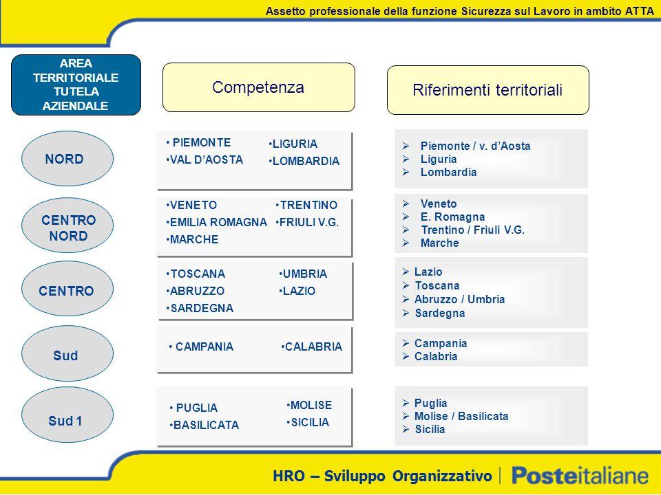 HRO – Sviluppo Organizzativo  Veneto  E. Romagna  Trentino / Friuli V.G.  Marche  Lazio  Toscana  Abruzzo / Umbria  Sardegna  Puglia  Molise