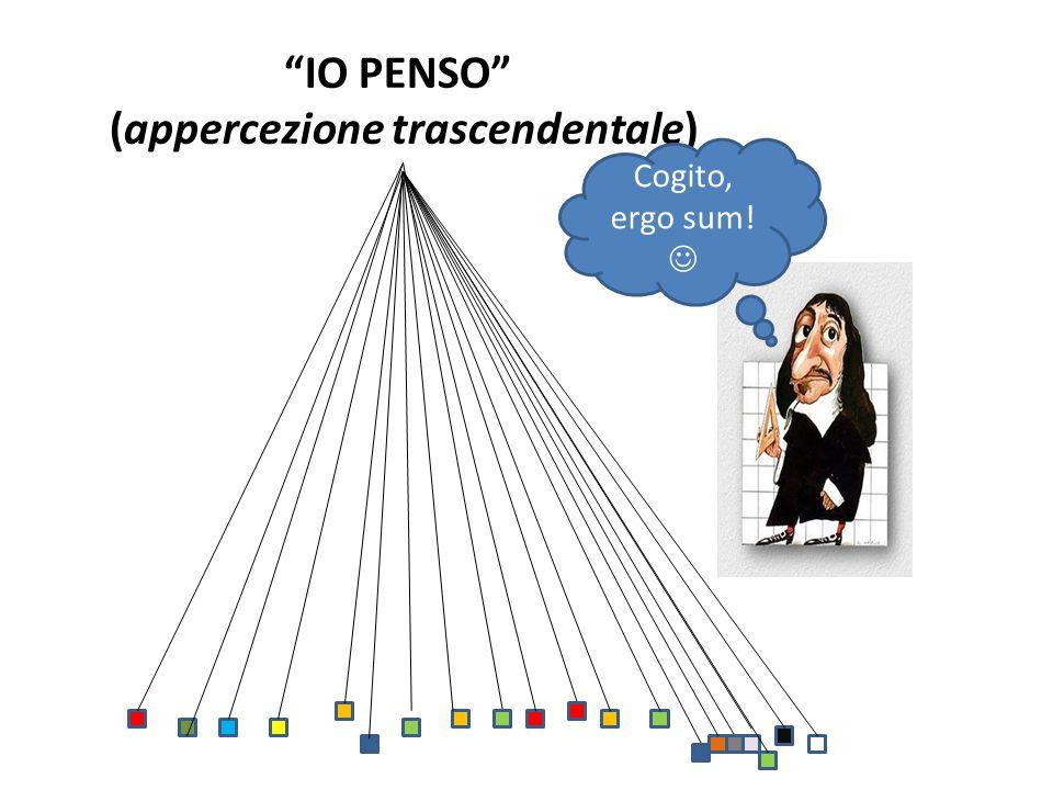 """""""IO PENSO"""" (appercezione trascendentale) Cogito, ergo sum!"""