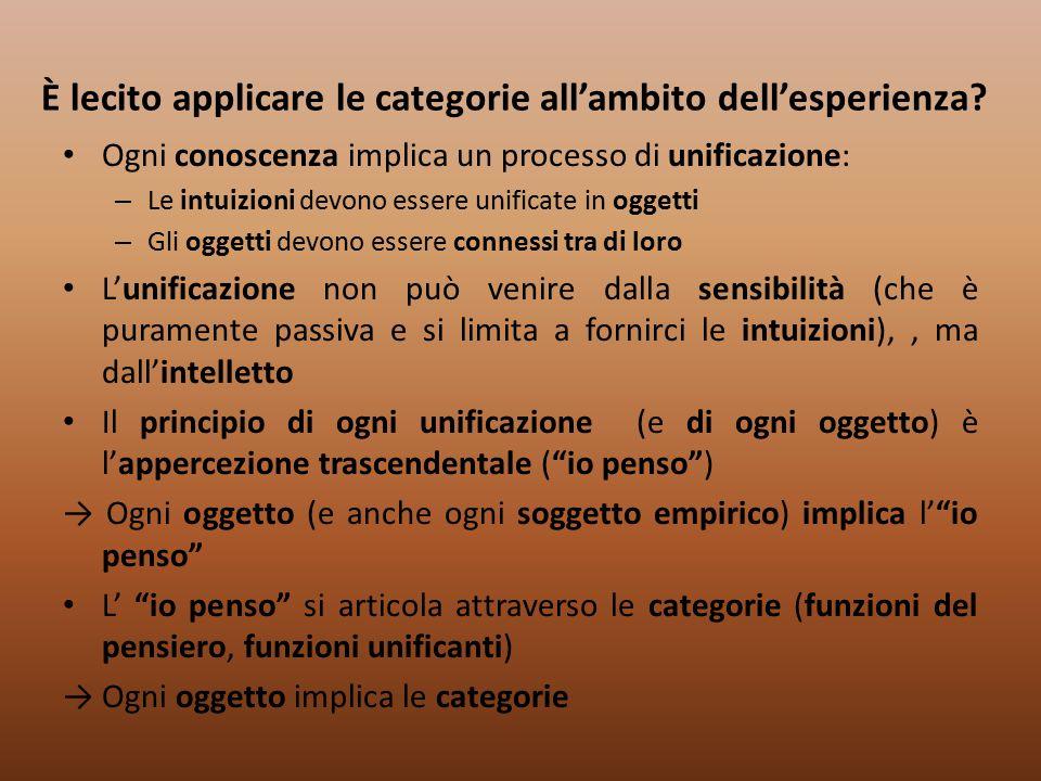 È lecito applicare le categorie all'ambito dell'esperienza? Ogni conoscenza implica un processo di unificazione: – Le intuizioni devono essere unifica