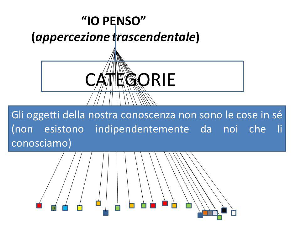 """""""IO PENSO"""" (appercezione trascendentale) CATEGORIE Gli oggetti della nostra conoscenza non sono le cose in sé (non esistono indipendentemente da noi c"""