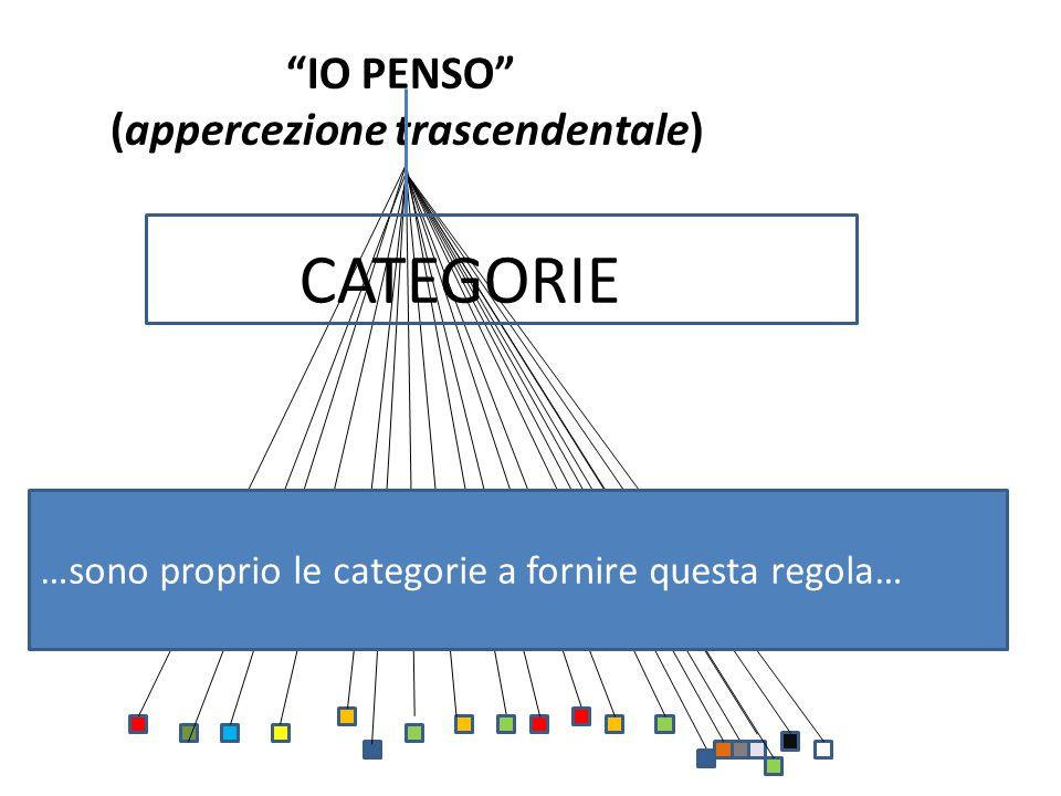 """""""IO PENSO"""" (appercezione trascendentale) CATEGORIE …sono proprio le categorie a fornire questa regola…"""
