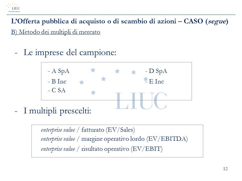 12 -Le imprese del campione: - A SpA- D SpA - B Inc- E Inc - C SA -I multipli prescelti: enterprise value / fatturato (EV/Sales) enterprise value / ma