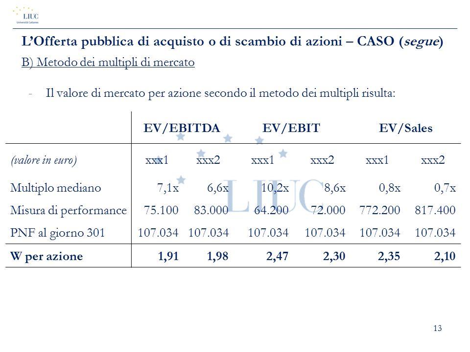 13 -Il valore di mercato per azione secondo il metodo dei multipli risulta: EV/EBITDAEV/EBITEV/Sales (valore in euro)xxx1xxx2xxx1xxx2xxx1xxx2 Multiplo