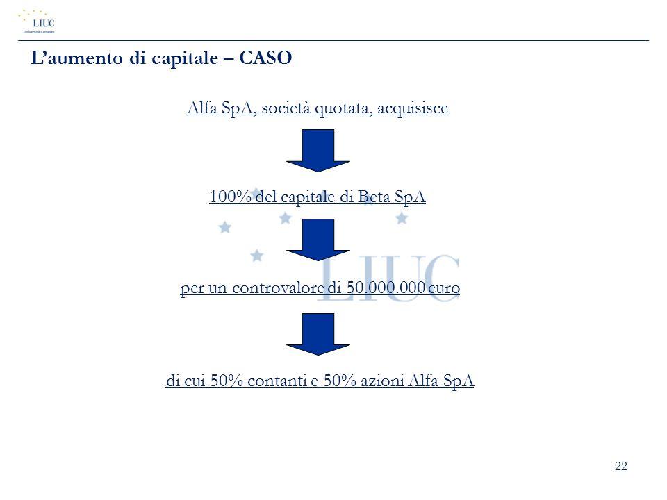 22 100% del capitale di Beta SpA L'aumento di capitale – CASO Alfa SpA, società quotata, acquisisce per un controvalore di 50.000.000 euro di cui 50%