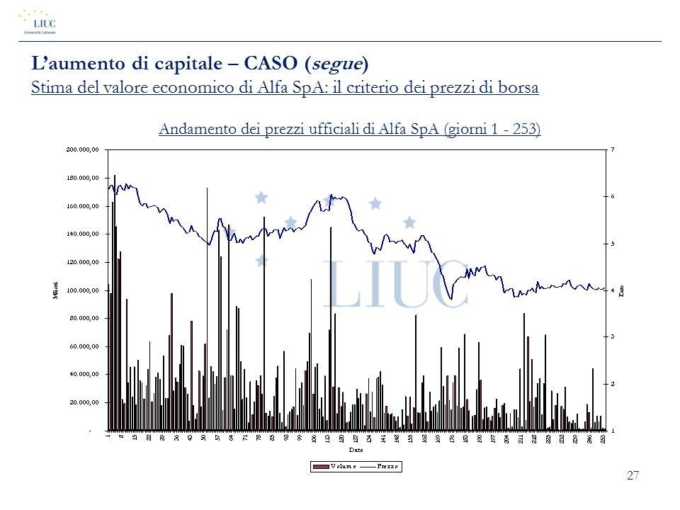 27 L'aumento di capitale – CASO (segue) Stima del valore economico di Alfa SpA: il criterio dei prezzi di borsa Andamento dei prezzi ufficiali di Alfa