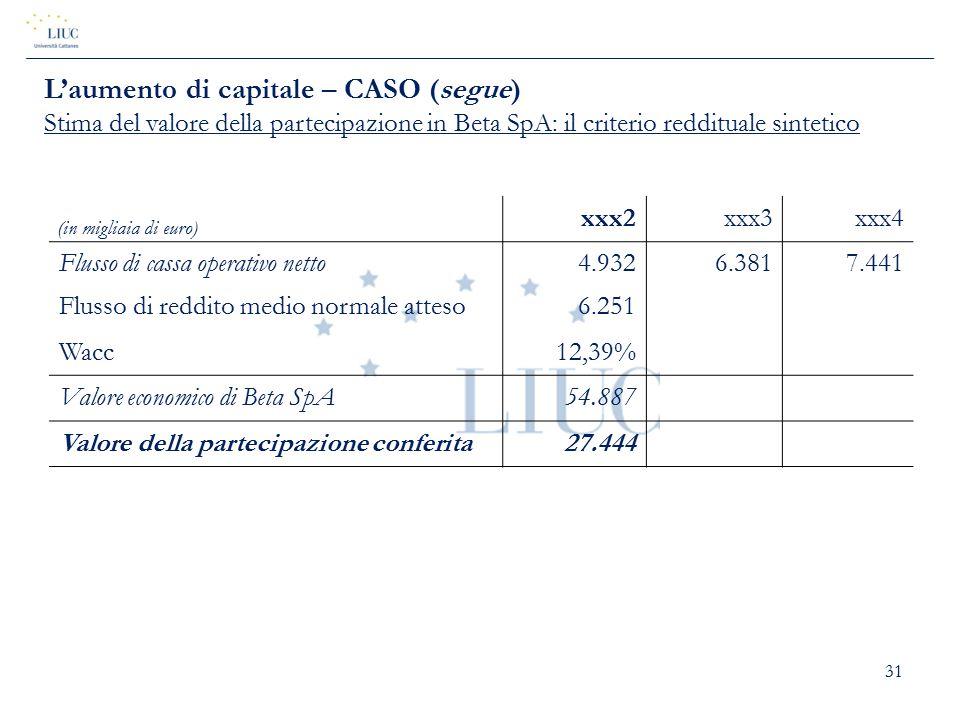 31 (in migliaia di euro) xxx2xxx3xxx4 Flusso di cassa operativo netto4.9326.3817.441 Flusso di reddito medio normale atteso6.251 Wacc12,39% Valore eco