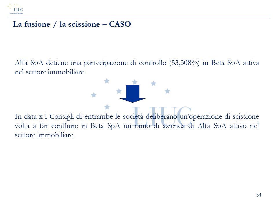 34 La fusione / la scissione – CASO Alfa SpA detiene una partecipazione di controllo (53,308%) in Beta SpA attiva nel settore immobiliare. In data x i