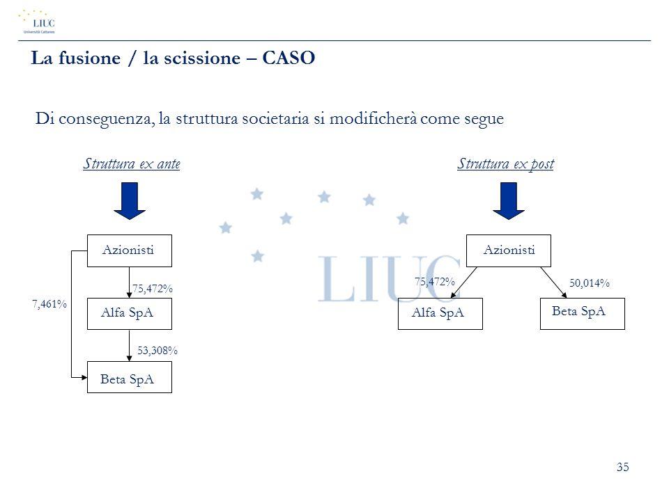 35 La fusione / la scissione – CASO Di conseguenza, la struttura societaria si modificherà come segue Struttura ex postStruttura ex ante Azionisti Alf