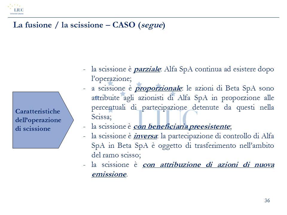 36 La fusione / la scissione – CASO (segue) -la scissione è parziale: Alfa SpA continua ad esistere dopo l'operazione; -a scissione è proporzionale: l