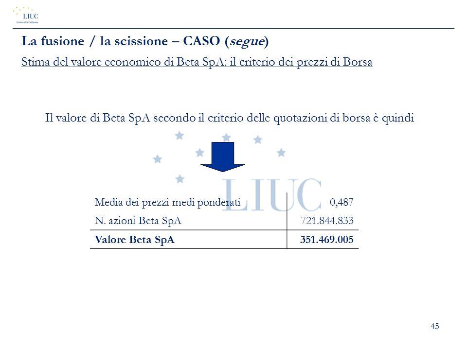 45 Il valore di Beta SpA secondo il criterio delle quotazioni di borsa è quindi La fusione / la scissione – CASO (segue) Stima del valore economico di