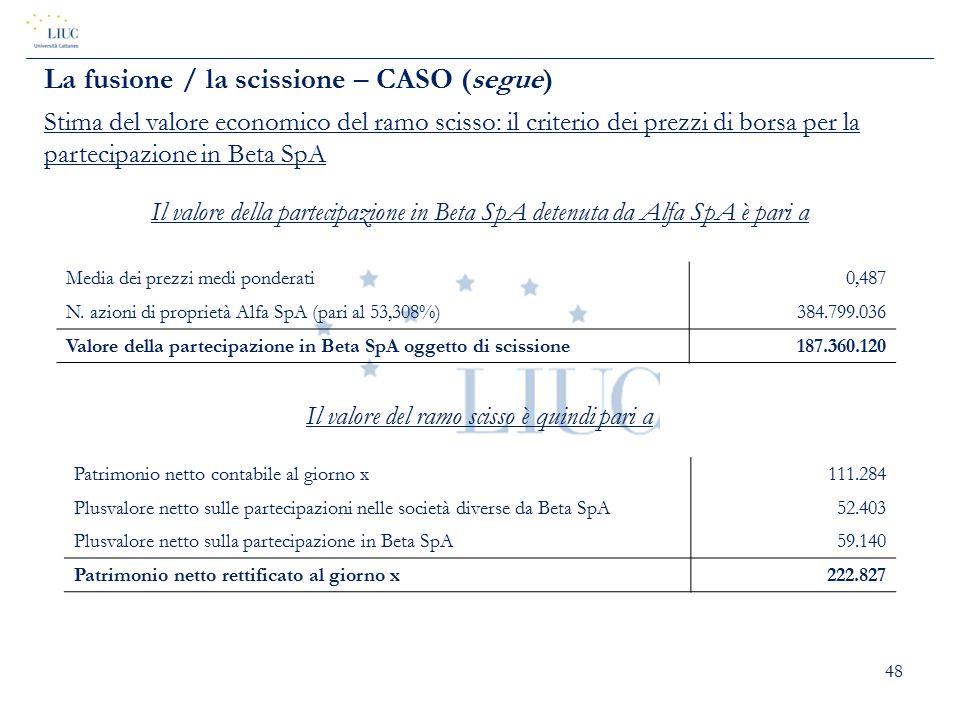 48 Il valore della partecipazione in Beta SpA detenuta da Alfa SpA è pari a Patrimonio netto contabile al giorno x111.284 Plusvalore netto sulle parte