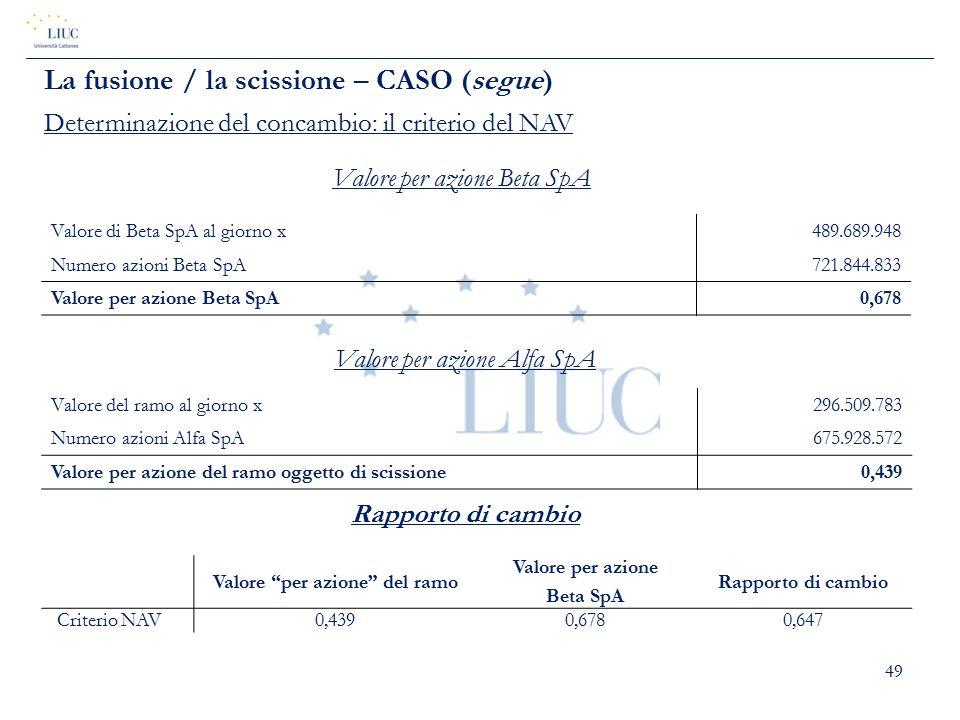 49 Valore per azione Beta SpA Valore per azione Alfa SpA La fusione / la scissione – CASO (segue) Determinazione del concambio: il criterio del NAV Ra