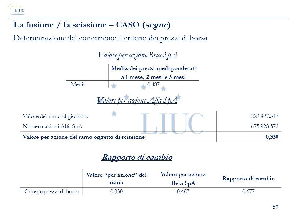 50 Valore per azione Beta SpA La fusione / la scissione – CASO (segue) Determinazione del concambio: il criterio dei prezzi di borsa Valore per azione