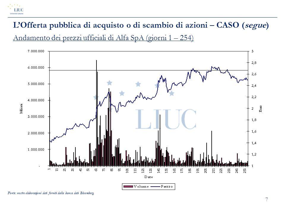 7 Fonte: nostre elaborazioni dati forniti dalla banca dati Bloomberg L'Offerta pubblica di acquisto o di scambio di azioni – CASO (segue) Andamento de