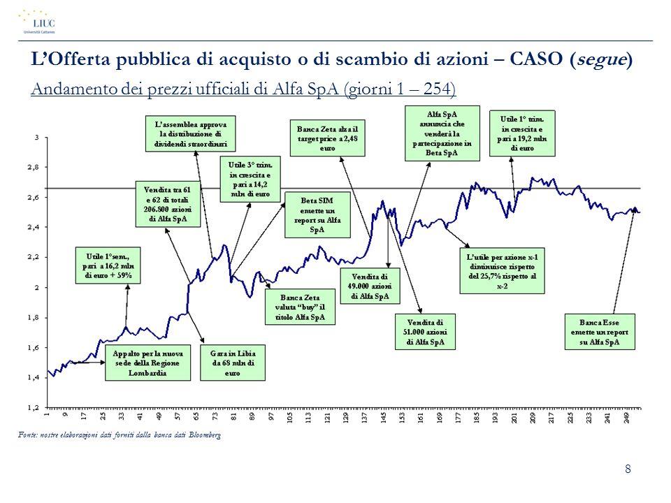 8 Fonte: nostre elaborazioni dati forniti dalla banca dati Bloomberg L'Offerta pubblica di acquisto o di scambio di azioni – CASO (segue) Andamento de