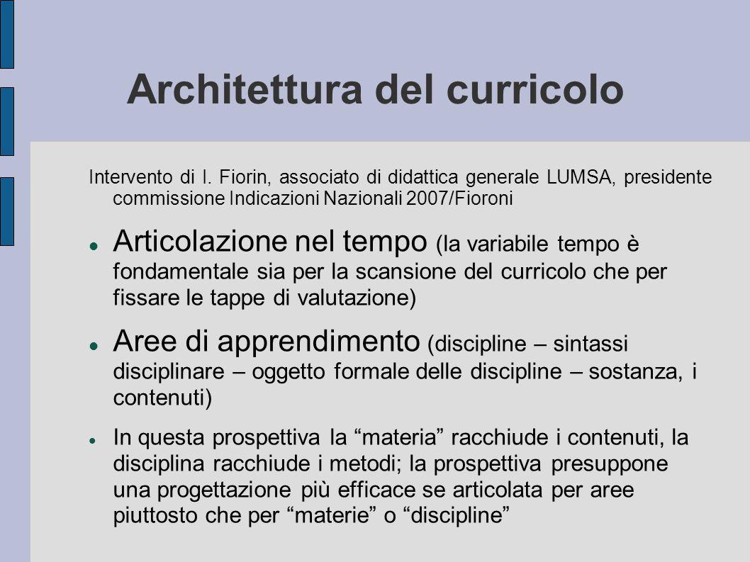 Architettura del curricolo Intervento di I. Fiorin, associato di didattica generale LUMSA, presidente commissione Indicazioni Nazionali 2007/Fioroni A