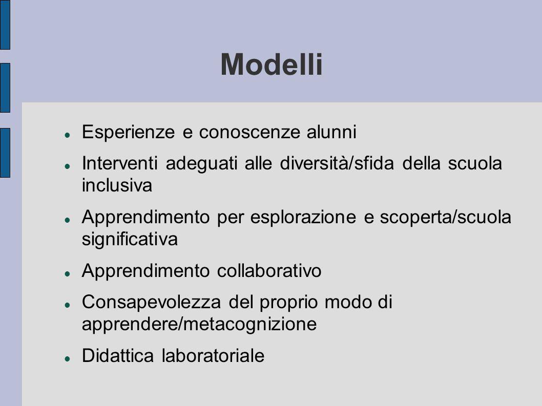 Modelli Esperienze e conoscenze alunni Interventi adeguati alle diversità/sfida della scuola inclusiva Apprendimento per esplorazione e scoperta/scuol