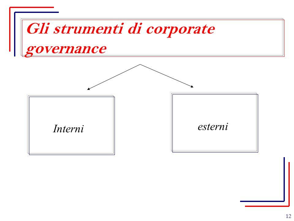 12 Gli strumenti di corporate governance Interni esterni