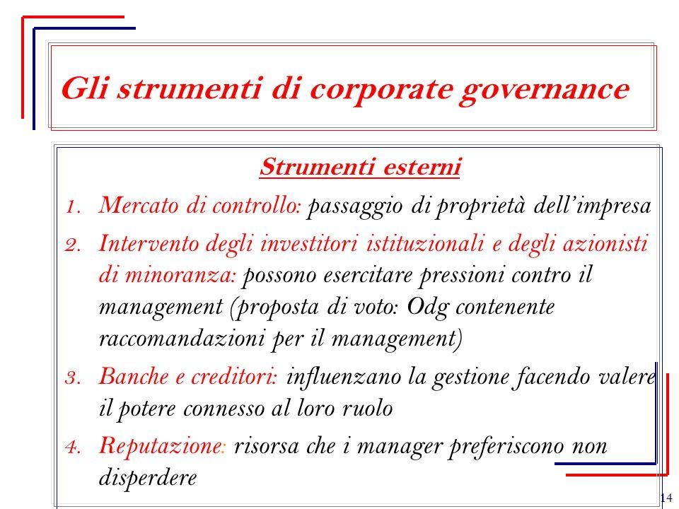 14 Gli strumenti di corporate governance Strumenti esterni 1. Mercato di controllo: passaggio di proprietà dell'impresa 2. Intervento degli investitor
