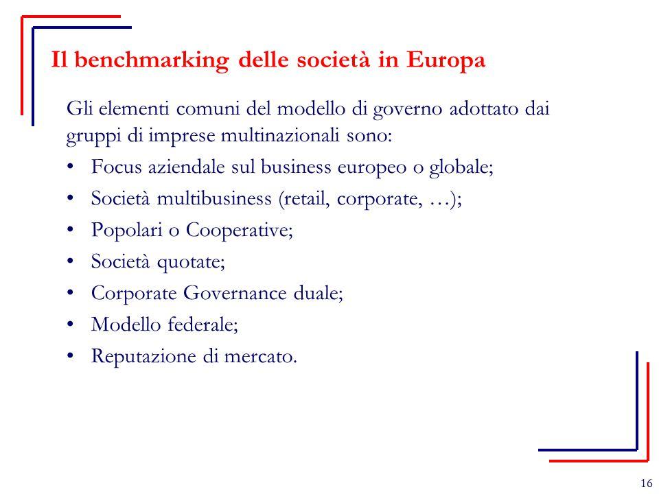 16 Il benchmarking delle società in Europa Gli elementi comuni del modello di governo adottato dai gruppi di imprese multinazionali sono: Focus aziend