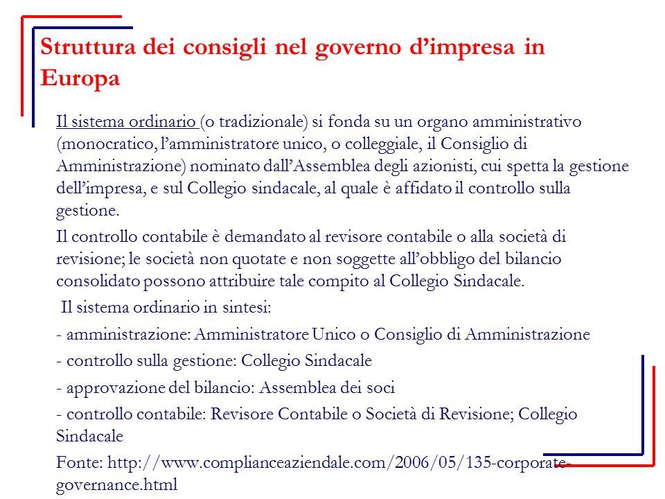 Struttura dei consigli nel governo d'impresa in Europa Il sistema ordinario (o tradizionale) si fonda su un organo amministrativo (monocratico, l'ammi