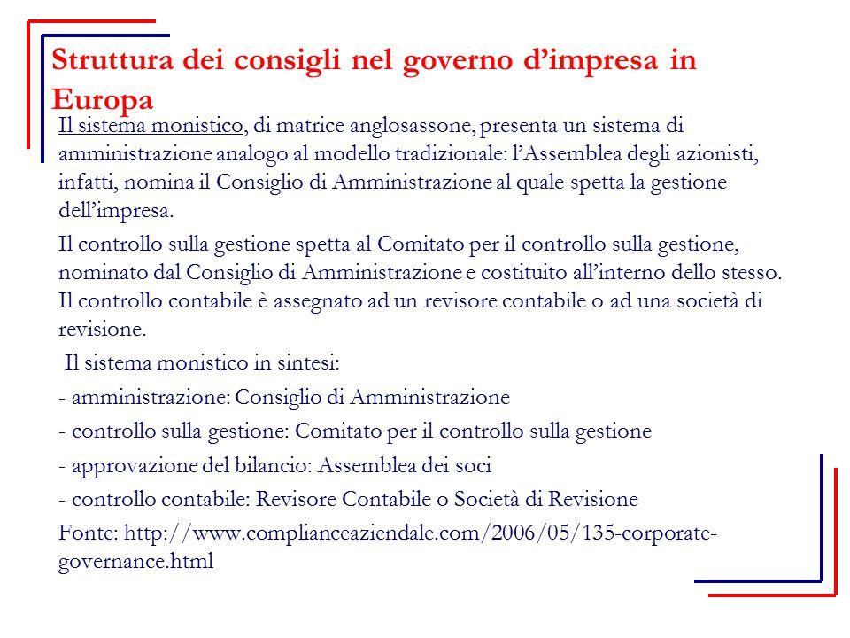 Struttura dei consigli nel governo d'impresa in Europa Il sistema monistico, di matrice anglosassone, presenta un sistema di amministrazione analogo a