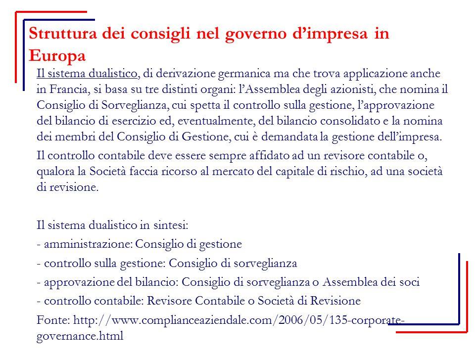 Struttura dei consigli nel governo d'impresa in Europa Il sistema dualistico, di derivazione germanica ma che trova applicazione anche in Francia, si