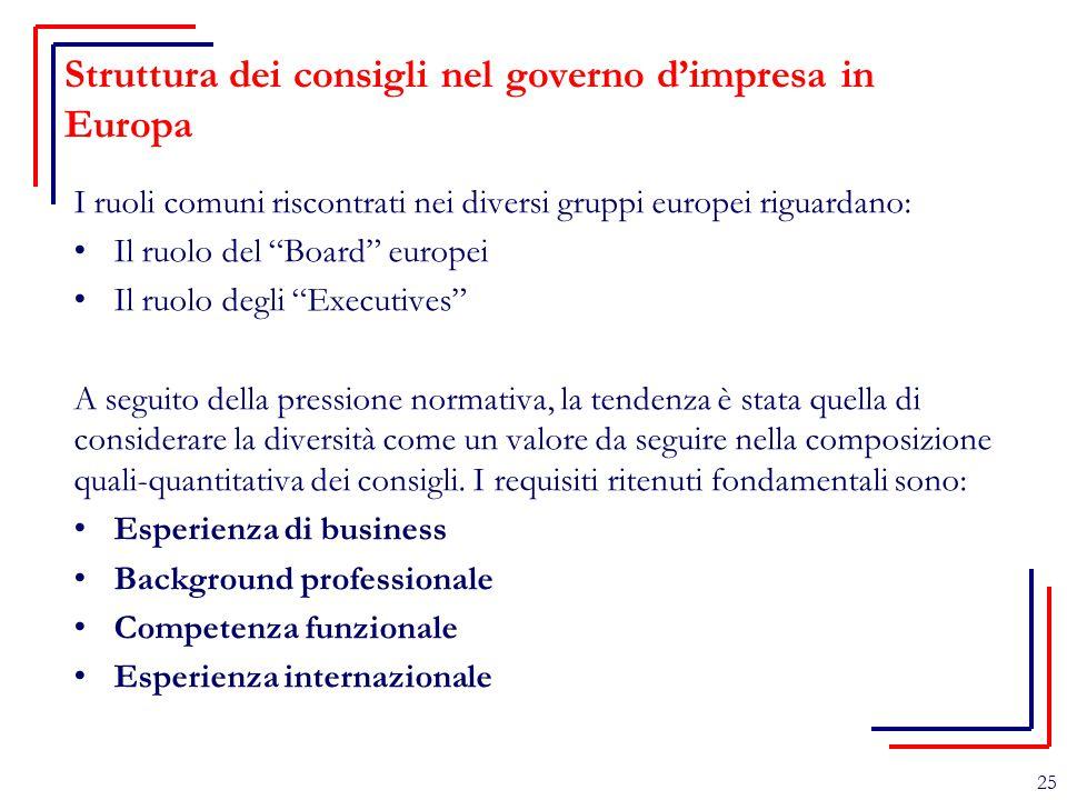 """Struttura dei consigli nel governo d'impresa in Europa I ruoli comuni riscontrati nei diversi gruppi europei riguardano: Il ruolo del """"Board"""" europei"""