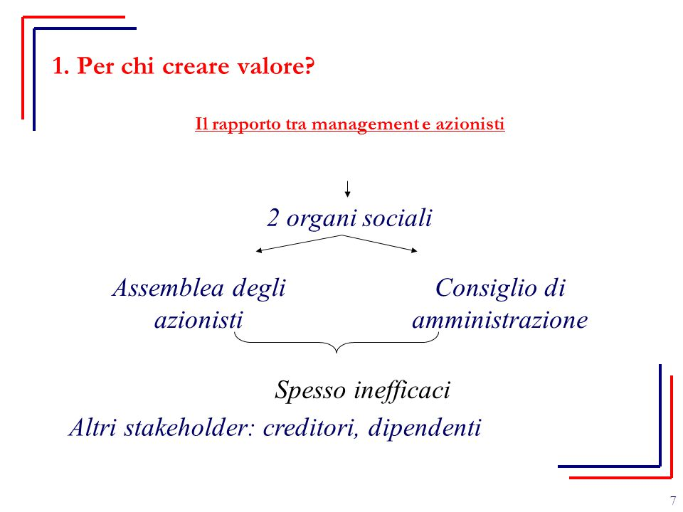 7 1. Per chi creare valore? Il rapporto tra management e azionisti 2 organi sociali Assemblea degli azionisti Consiglio di amministrazione Spesso inef