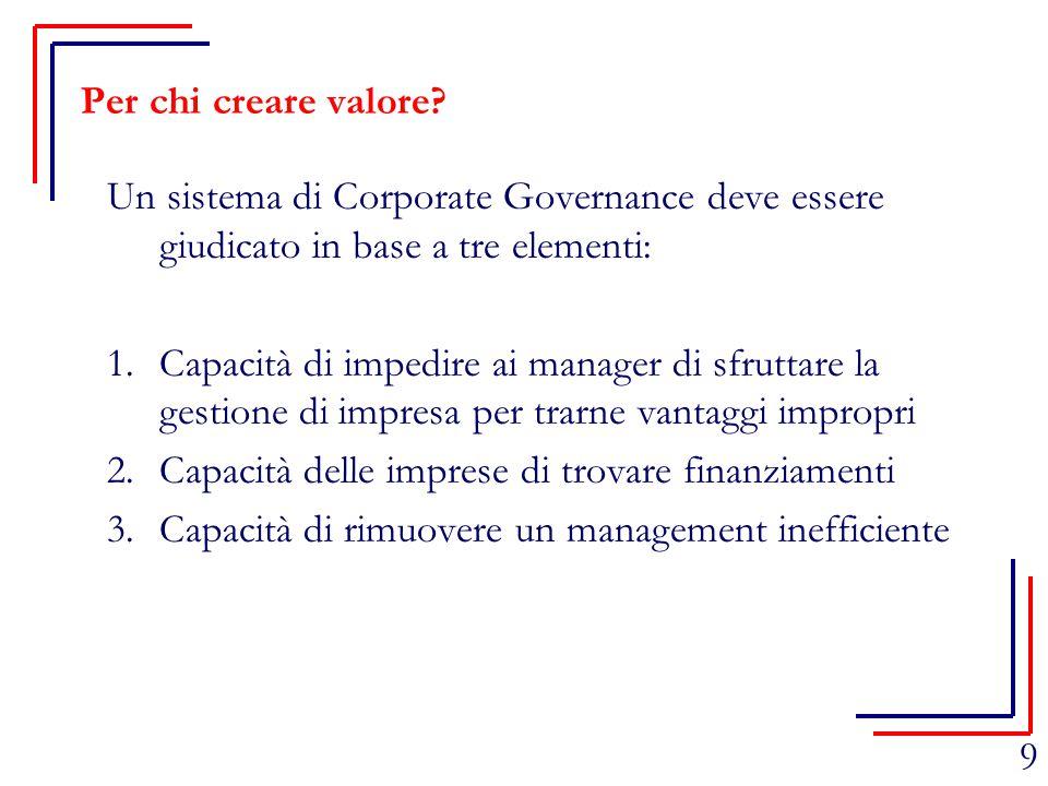 9 Per chi creare valore? Un sistema di Corporate Governance deve essere giudicato in base a tre elementi: 1.Capacità di impedire ai manager di sfrutta