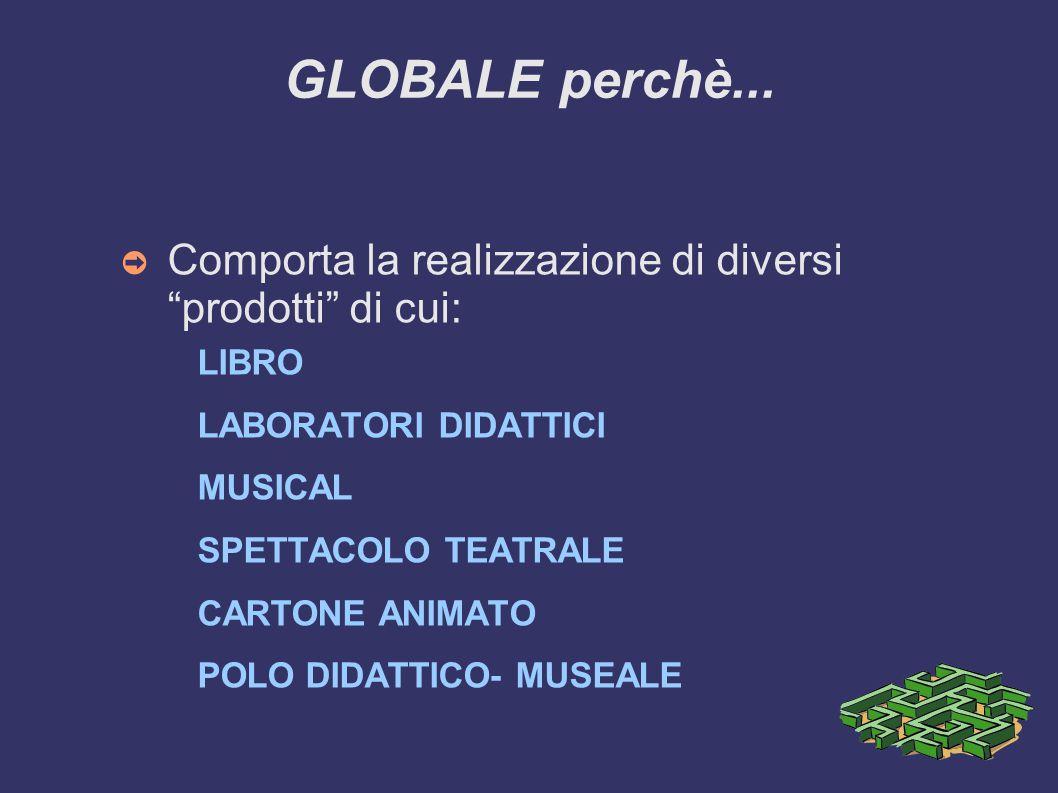 GLOBALE perchè...