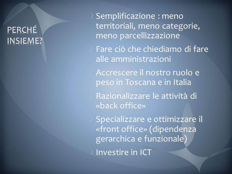 Semplificazione : meno territoriali, meno categorie, meno parcellizzazione Fare ciò che chiediamo di fare alle amministrazioni Accrescere il nostro ruolo e peso in Toscana e in Italia Razionalizzare le attività di «back office» Specializzare e ottimizzare il «front office» (dipendenza gerarchica e funzionale) Investire in ICT