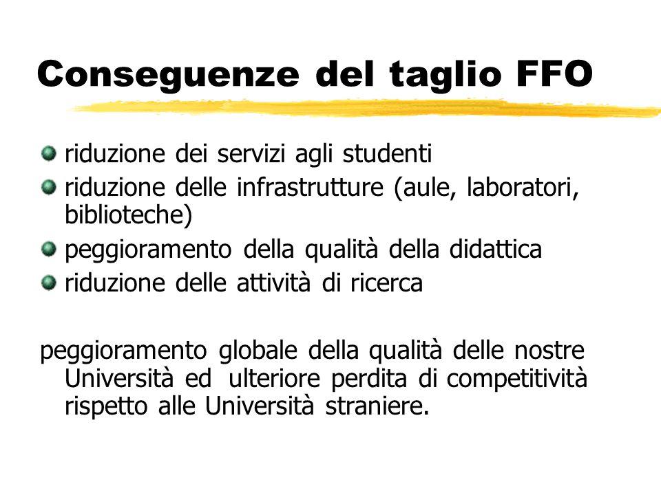 Conseguenze del taglio FFO riduzione dei servizi agli studenti riduzione delle infrastrutture (aule, laboratori, biblioteche) peggioramento della qualità della didattica riduzione delle attività di ricerca peggioramento globale della qualità delle nostre Università ed ulteriore perdita di competitività rispetto alle Università straniere.