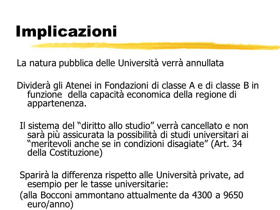 Implicazioni La natura pubblica delle Università verrà annullata Dividerà gli Atenei in Fondazioni di classe A e di classe B in funzione della capacità economica della regione di appartenenza.
