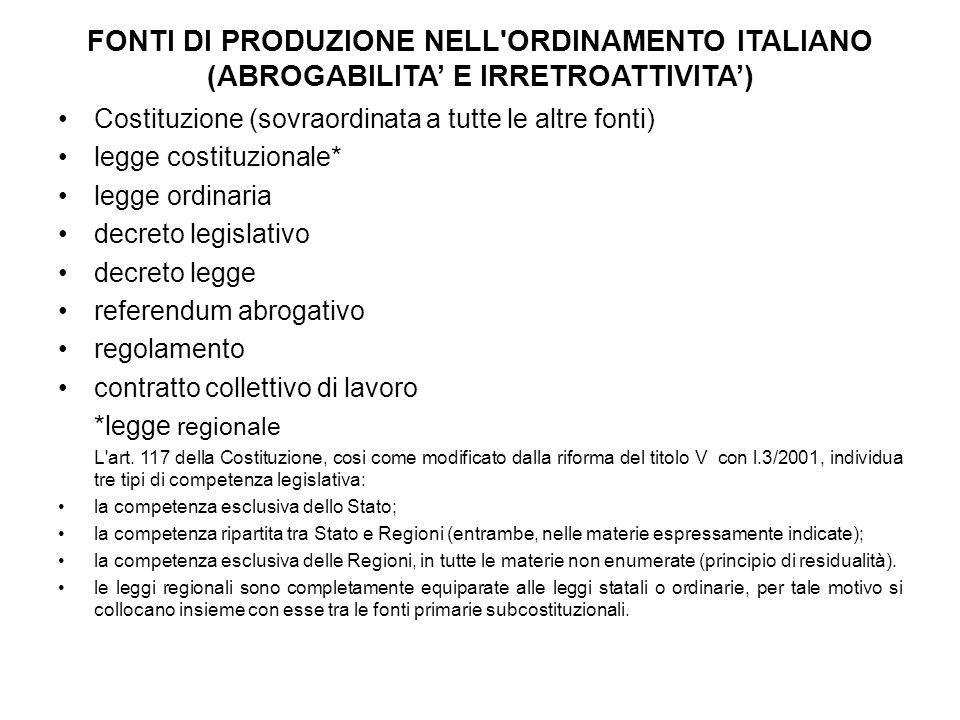 FONTI DI PRODUZIONE NELL'ORDINAMENTO ITALIANO (ABROGABILITA' E IRRETROATTIVITA') Costituzione (sovraordinata a tutte le altre fonti) legge costituzion