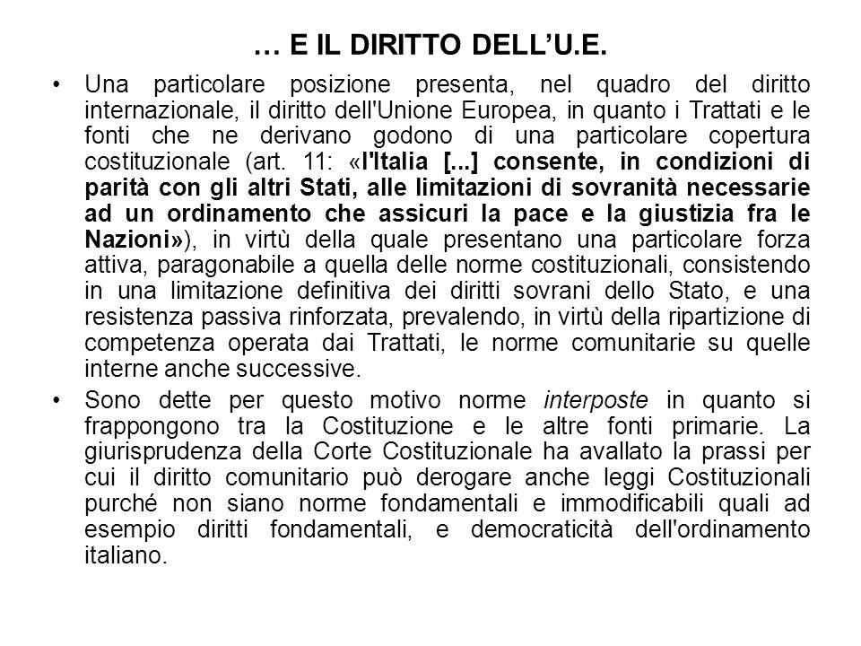 … E IL DIRITTO DELL'U.E. Una particolare posizione presenta, nel quadro del diritto internazionale, il diritto dell'Unione Europea, in quanto i Tratta
