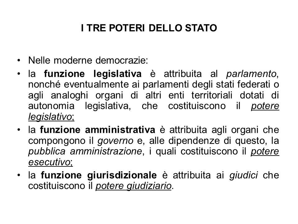 I TRE POTERI DELLO STATO Nelle moderne democrazie: la funzione legislativa è attribuita al parlamento, nonché eventualmente ai parlamenti degli stati